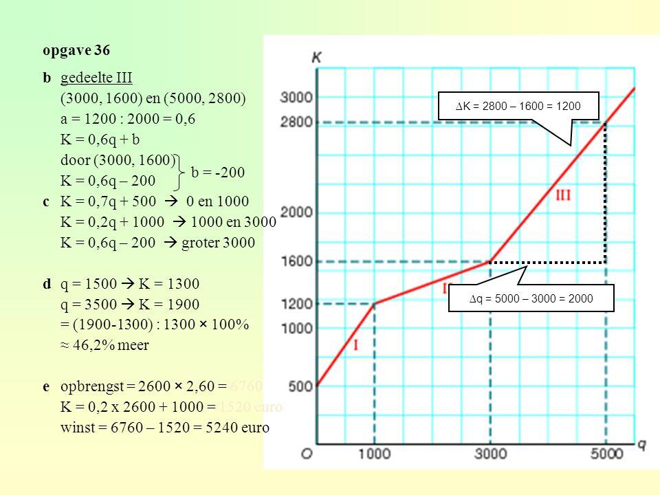 opgave 36 b gedeelte III (3000, 1600) en (5000, 2800)