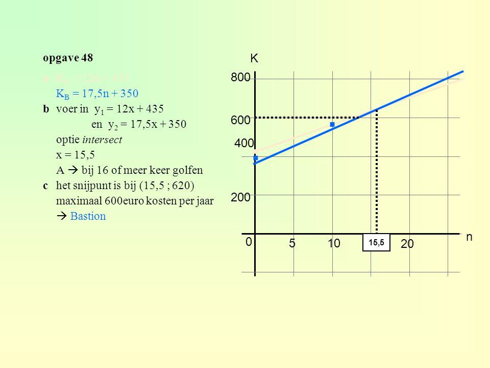 opgave 48 K. 800. a KA = 12n + 435. KB = 17,5n + 350. b voer in y1 = 12x + 435. en y2 = 17,5x + 350.