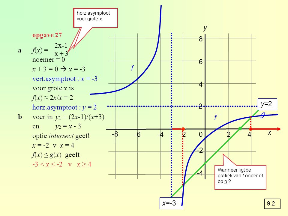 ∙ ∙ ∙ ∙ a f(x) = noemer = 0 x + 3 = 0  x = -3 vert.asymptoot : x = -3