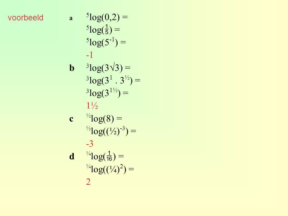 5log() = 5log(5-1) = -1 b 3log(3√3) = 3log(31 . 3½) = 3log(31½) = 1½