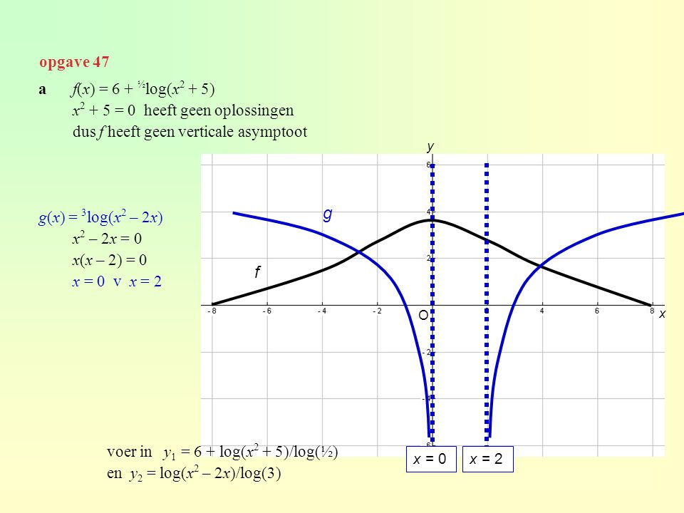 g f opgave 47 a f(x) = 6 + ½log(x2 + 5)