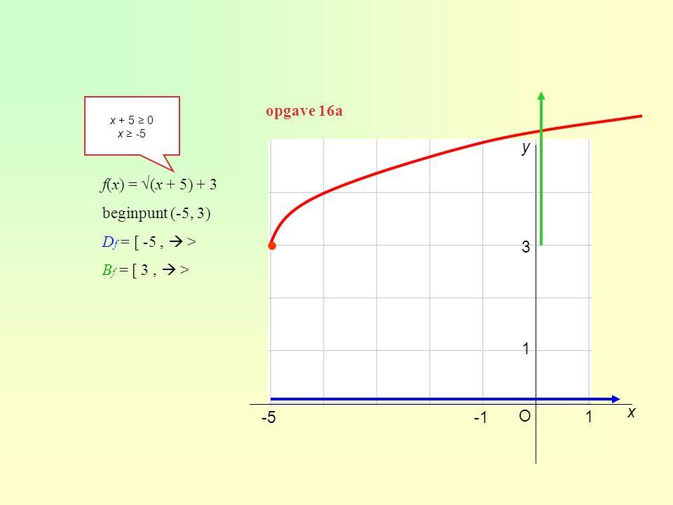 ∙ opgave 16a y f(x) = √(x + 5) + 3 beginpunt (-5, 3)
