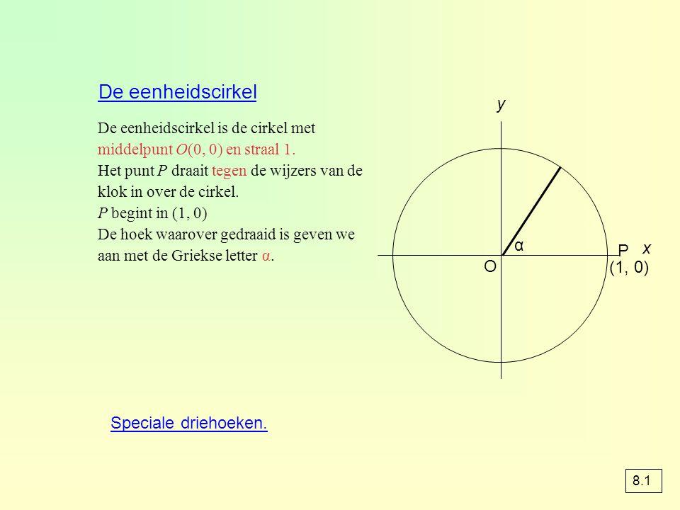 De eenheidscirkel y α P x O (1, 0) Speciale driehoeken.