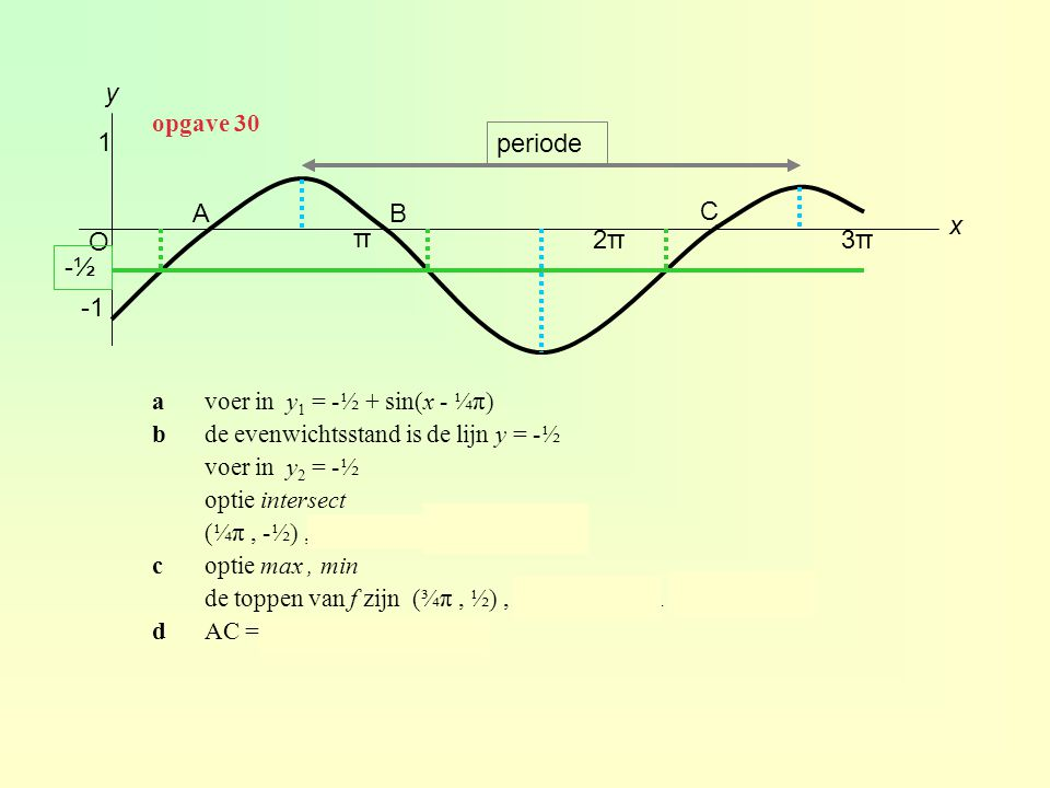 ∙ ∙ ∙ y 1 periode A B C x O π 2π 3π -½ -1 opgave 30
