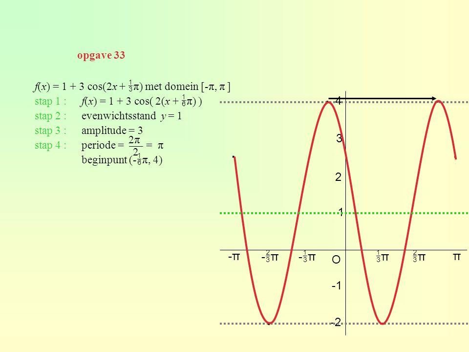∙ ∙ ∙ ∙ ∙ ∙ 4 3 2 1 -π -π -π O π π π -1 -2 opgave 33