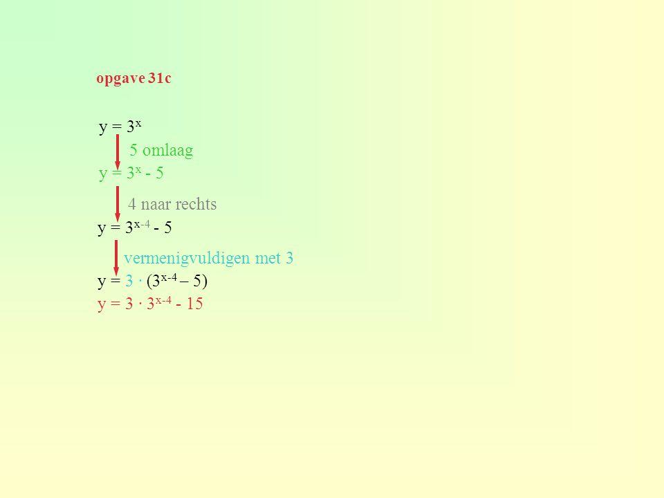 y = 3x 5 omlaag y = 3x - 5 4 naar rechts y = 3x-4 - 5