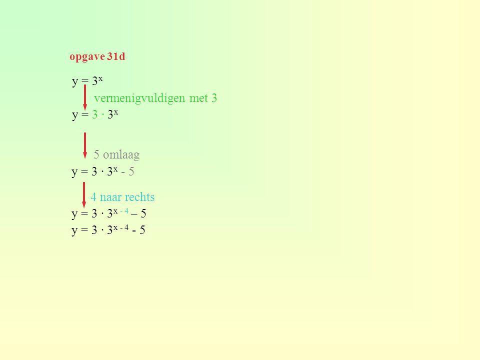 y = 3x vermenigvuldigen met 3 y = 3 · 3x 5 omlaag y = 3 · 3x - 5