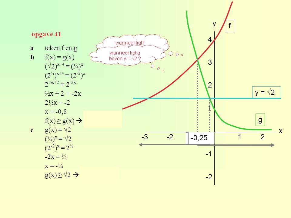 wanneer ligt g boven y = √2
