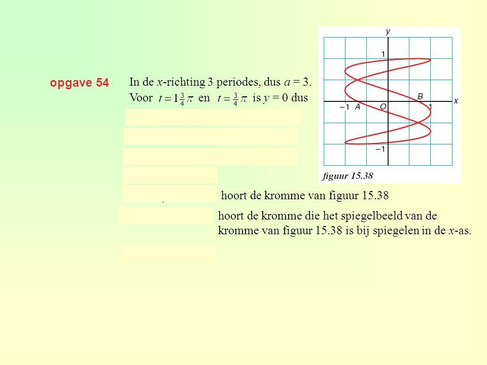 opgave 54 In de x-richting 3 periodes, dus a = 3. Voor en is y = 0 dus.