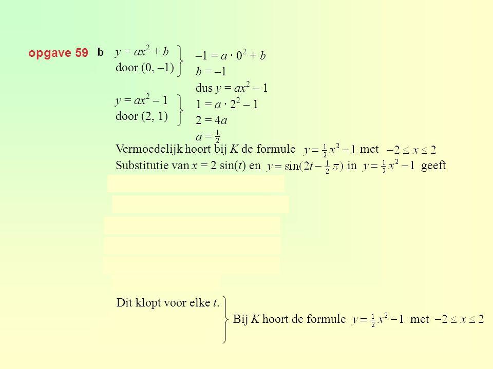 opgave 59 b. y = ax2 + b. door (0, –1) y = ax2 – 1. door (2, 1) Vermoedelijk hoort bij K de formule met.
