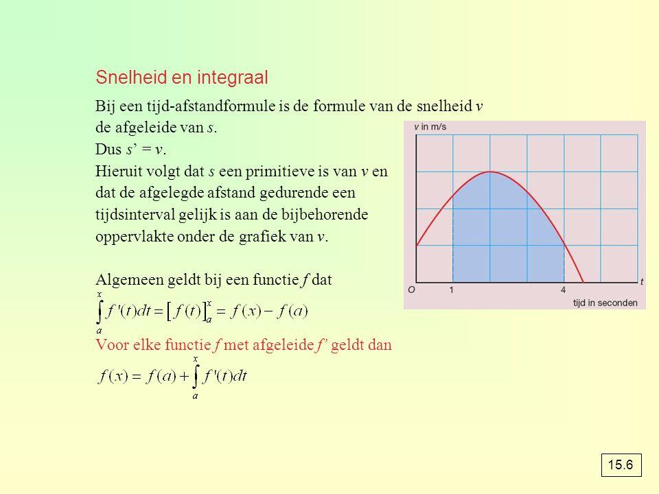 Snelheid en integraal Bij een tijd-afstandformule is de formule van de snelheid v. de afgeleide van s.