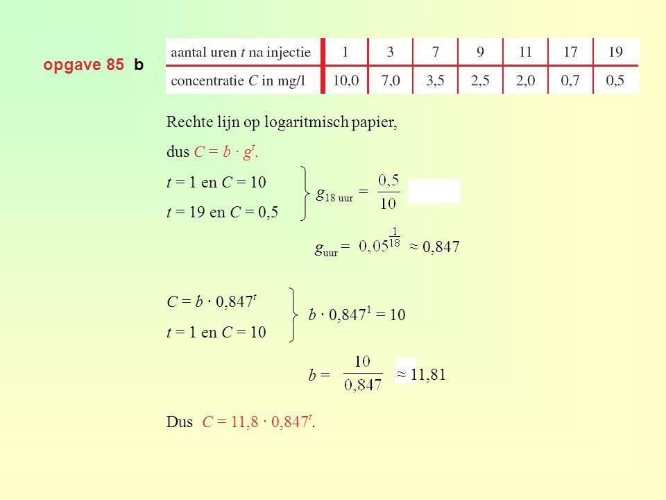 opgave 85 b Rechte lijn op logaritmisch papier, dus C = b · gt. t = 1 en C = 10. t = 19 en C = 0,5.