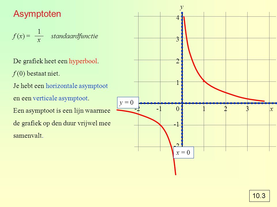 ∙ ∙ Asymptoten y 4 1x f (x) = standaardfunctie
