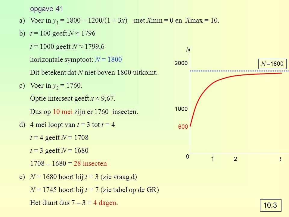 Voer in y1 = 1800 – 1200/(1 + 3x) met Xmin = 0 en Xmax = 10.