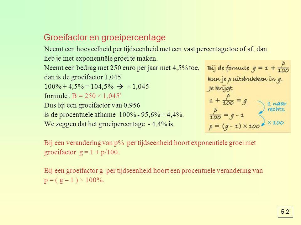 Groeifactor en groeipercentage