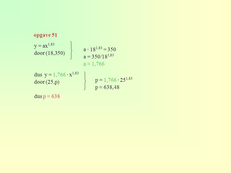 opgave 51 y = ax1,83. door (18,350) dus y = 1,766 · x1,83. door (25,p) dus p ≈ 638. a · 181,83 = 350.