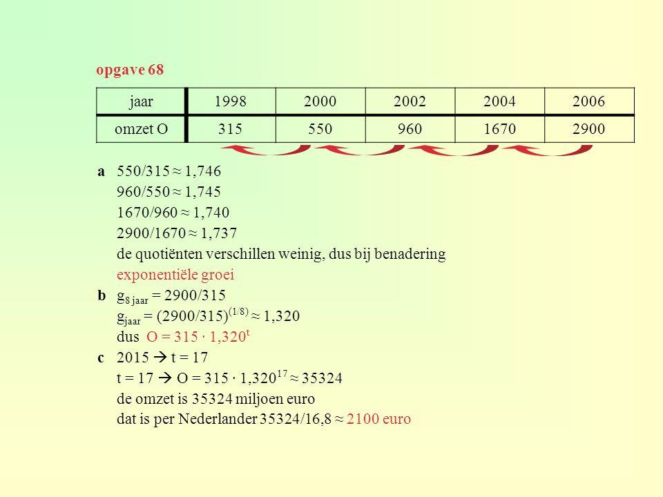 opgave 68 jaar. 1998. 2000. 2002. 2004. 2006. omzet O. 315. 550. 960. 1670. 2900. a 550/315 ≈ 1,746.