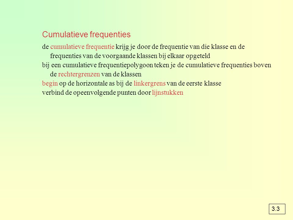 Cumulatieve frequenties