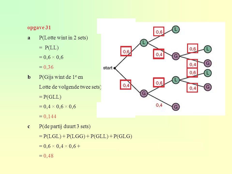 opgave 31 a P(Lotte wint in 2 sets) = P(LL) = 0,6 × 0,6. = 0,36. b P(Gijs wint de 1e en. Lotte de volgende twee sets)
