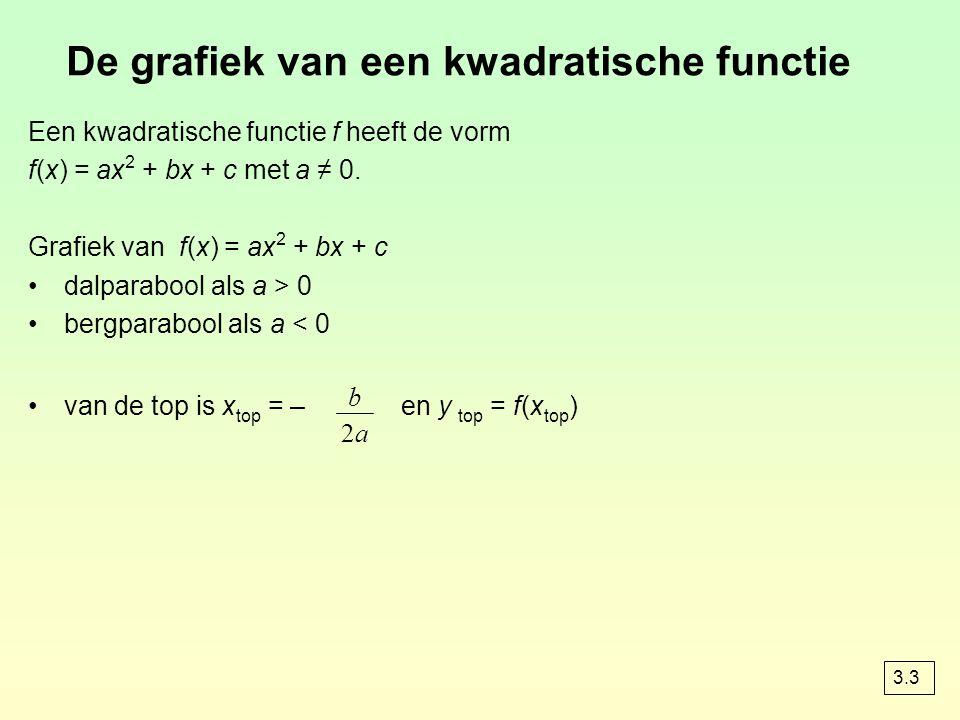 De grafiek van een kwadratische functie