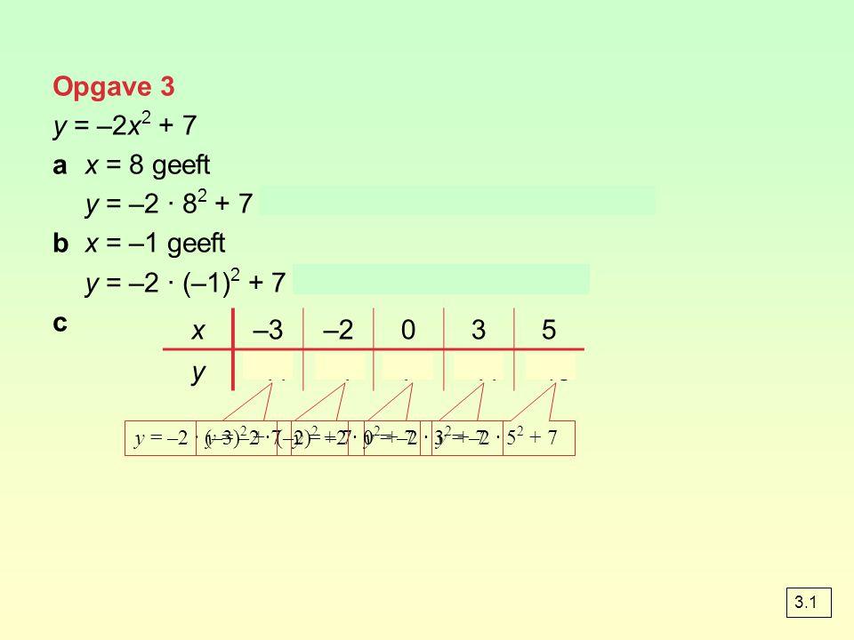 Opgave 3 y = –2x2 + 7. a x = 8 geeft. y = –2 · 82 + 7 = –2 · 64 + 7 = –128 + 7 = –121. b x = –1 geeft.