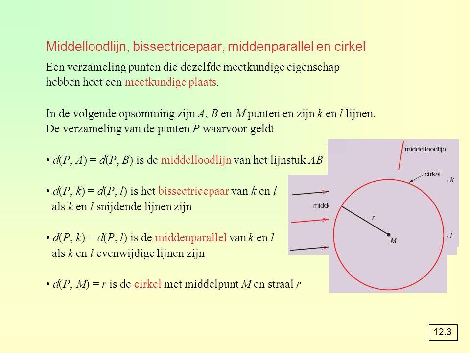 Middelloodlijn, bissectricepaar, middenparallel en cirkel