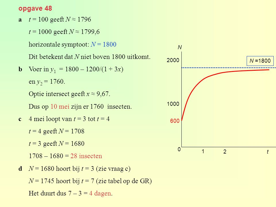 horizontale symptoot: N = 1800