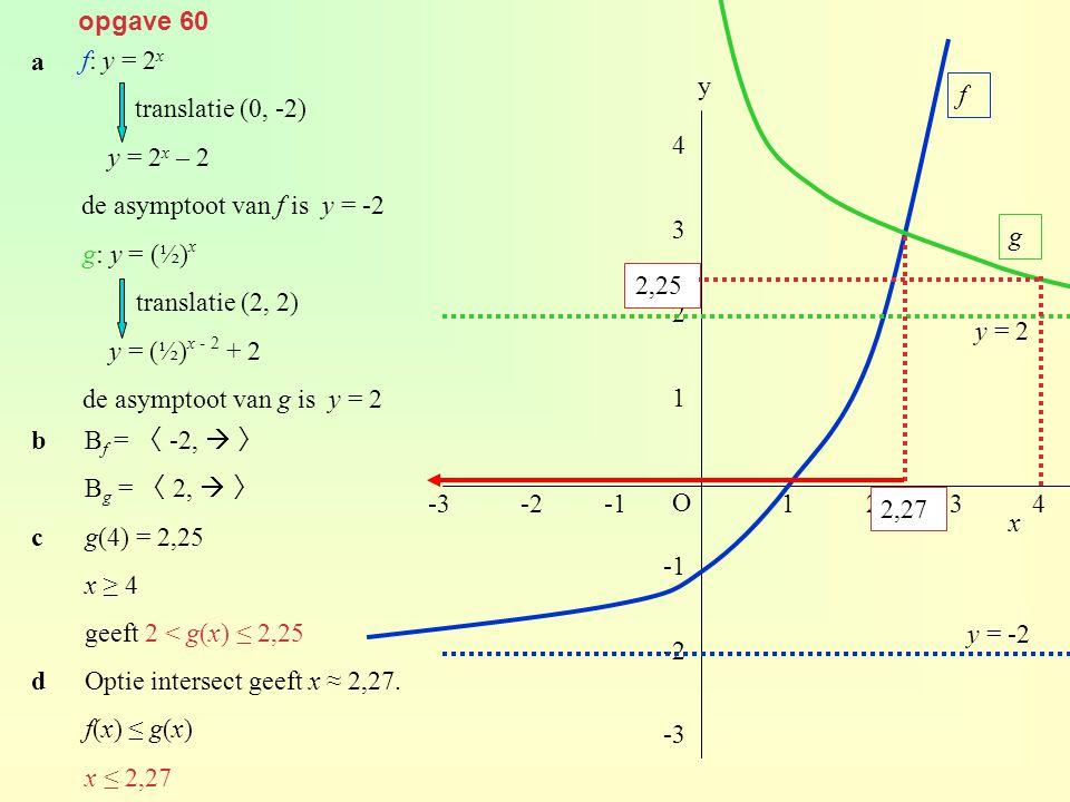 opgave 60 a. f: y = 2x. translatie (0, -2) y = 2x – 2. de asymptoot van f is y = -2. y. f. 4.