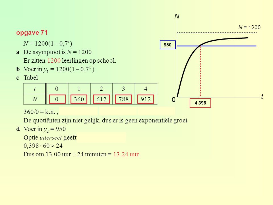 N t opgave 71 N = 1200(1 – 0,7t ) a De asymptoot is N = 1200