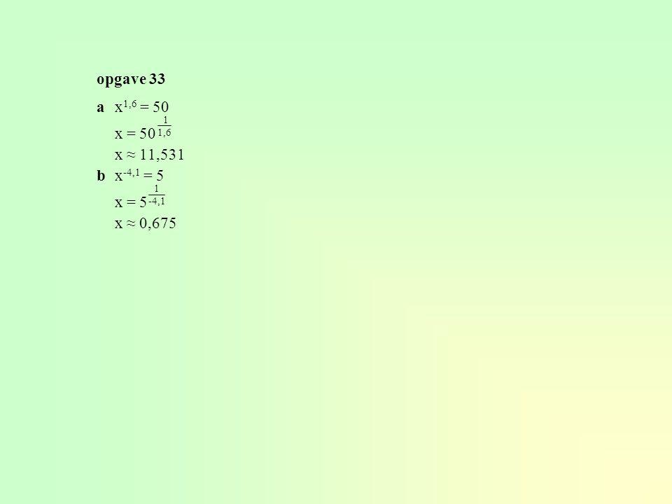opgave 33 a x1,6 = 50 x = 50 x ≈ 11,531 b x-4,1 = 5 x = 5 x ≈ 0,675 1
