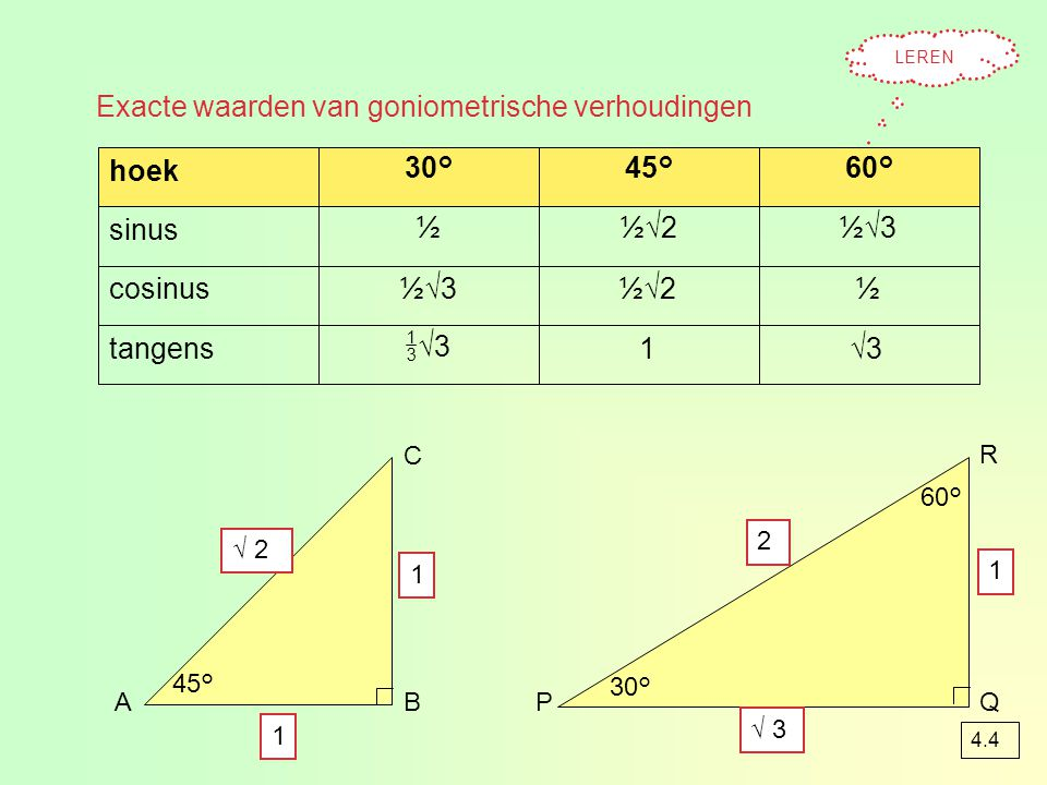 Exacte waarden van goniometrische verhoudingen