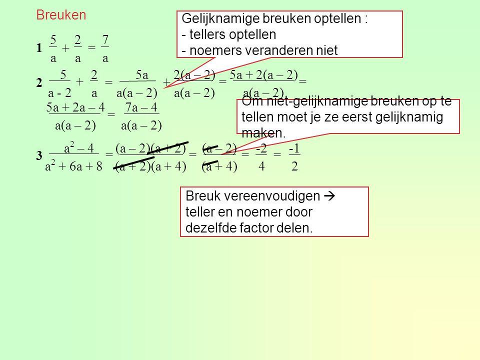 Breuken Gelijknamige breuken optellen : tellers optellen. noemers veranderen niet. 5a. 2a. 7 a.