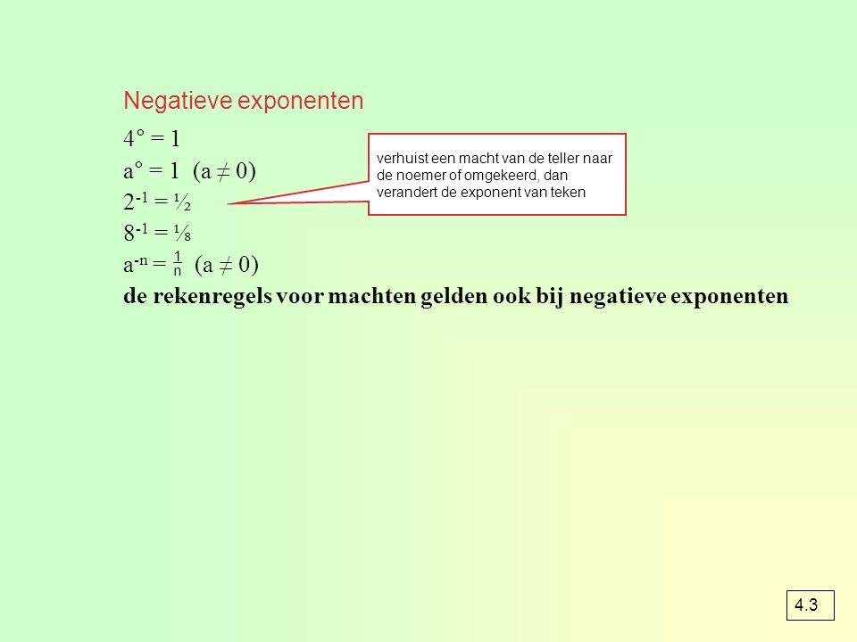 de rekenregels voor machten gelden ook bij negatieve exponenten