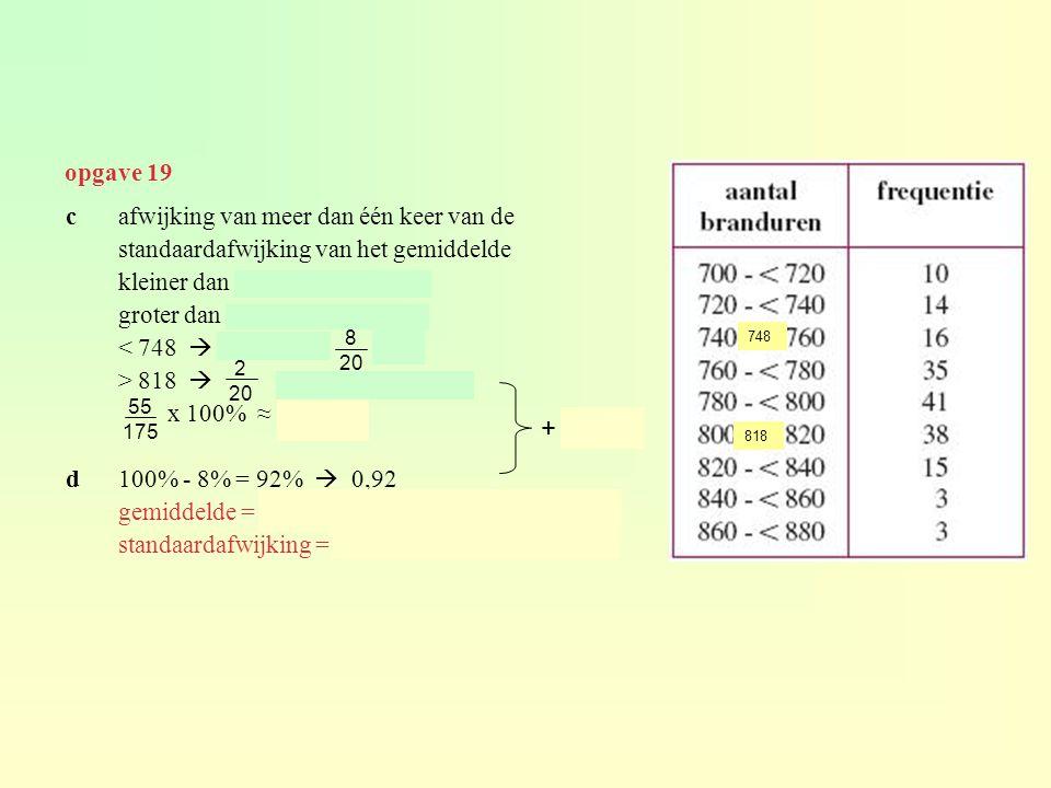 + ≈ 55 opgave 19 c afwijking van meer dan één keer van de