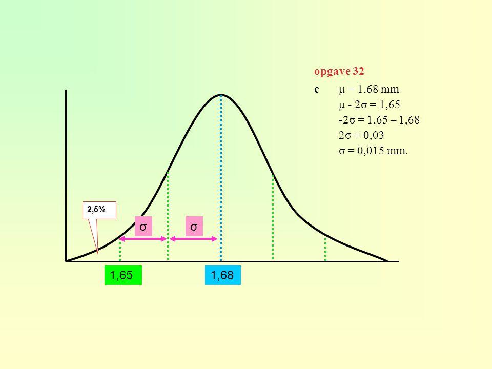 σ σ 1,65 1,68 opgave 32 c μ = 1,68 mm μ - 2σ = 1,65 -2σ = 1,65 – 1,68
