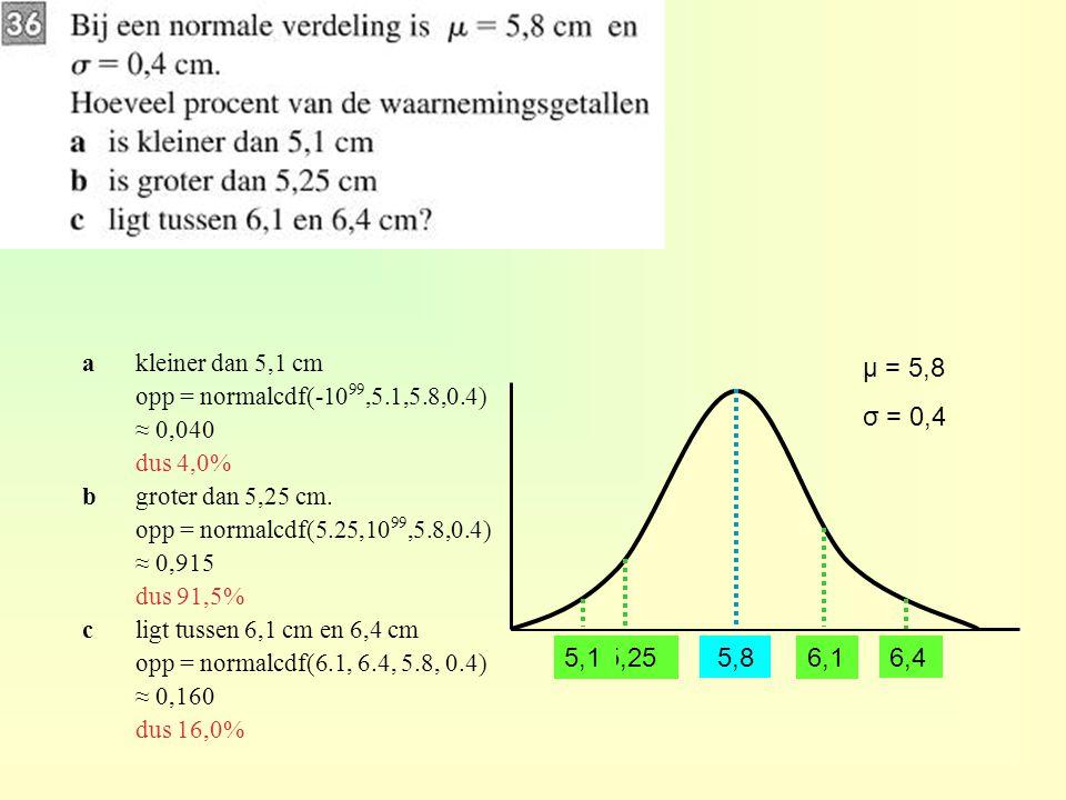 a kleiner dan 5,1 cm opp = normalcdf(-1099,5.1,5.8,0.4) ≈ 0,040. dus 4,0% b groter dan 5,25 cm. opp = normalcdf(5.25,1099,5.8,0.4)