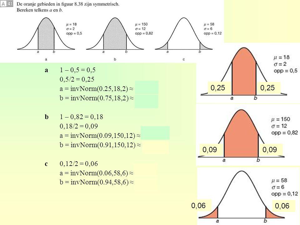 a 1 – 0,5 = 0,5 0,5/2 = 0,25. a = invNorm(0.25,18,2) ≈ 16,7. b = invNorm(0.75,18,2) ≈ 19,3. b 1 – 0,82 = 0,18.