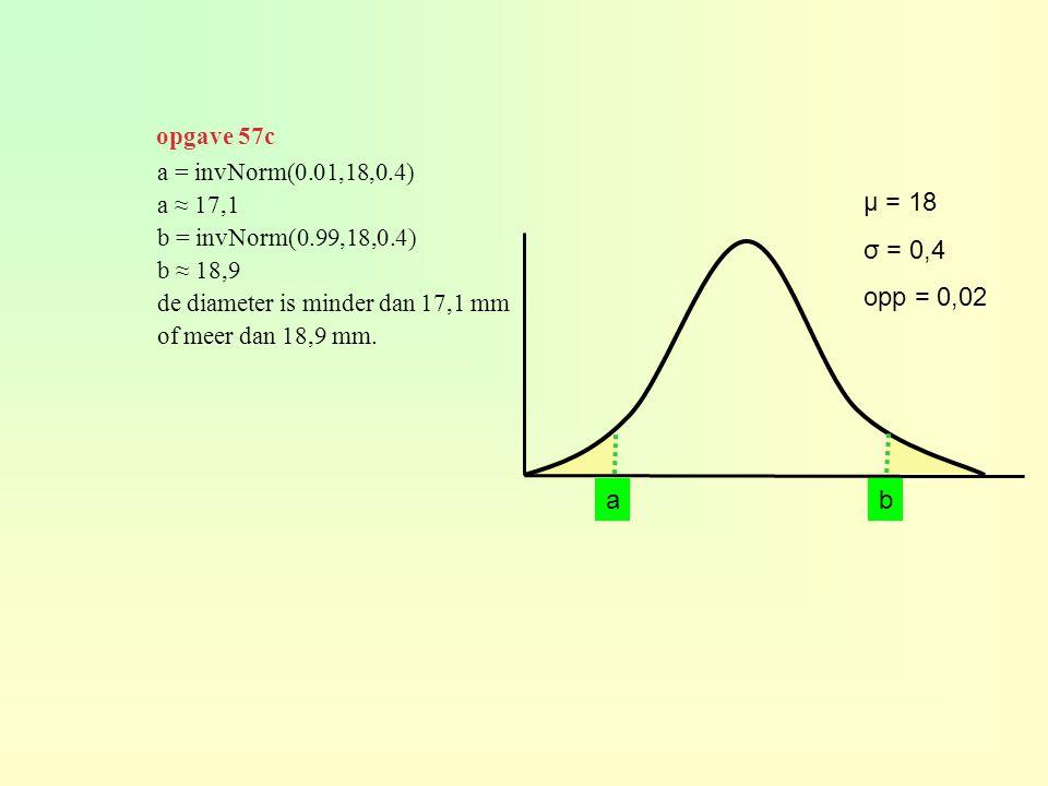 μ = 18 σ = 0,4 opp = 0,02 a b opgave 57c a = invNorm(0.01,18,0.4)