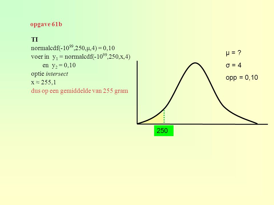 opgave 61b TI. normalcdf(-1099,250,μ,4) = 0,10. voer in y1 = normalcdf(-1099,250,x,4) en y2 = 0,10.