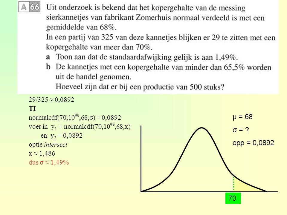 29/325 ≈ 0,0892 TI. normalcdf(70,1099,68,σ) = 0,0892. voer in y1 = normalcdf(70,1099,68,x) en y2 = 0,0892.