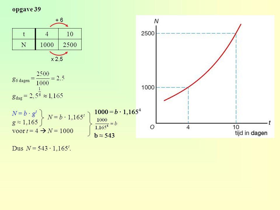 opgave 39 t 4 10 N 1000 2500 g6 dagen = gdag = N = b · gt g ≈ 1,165
