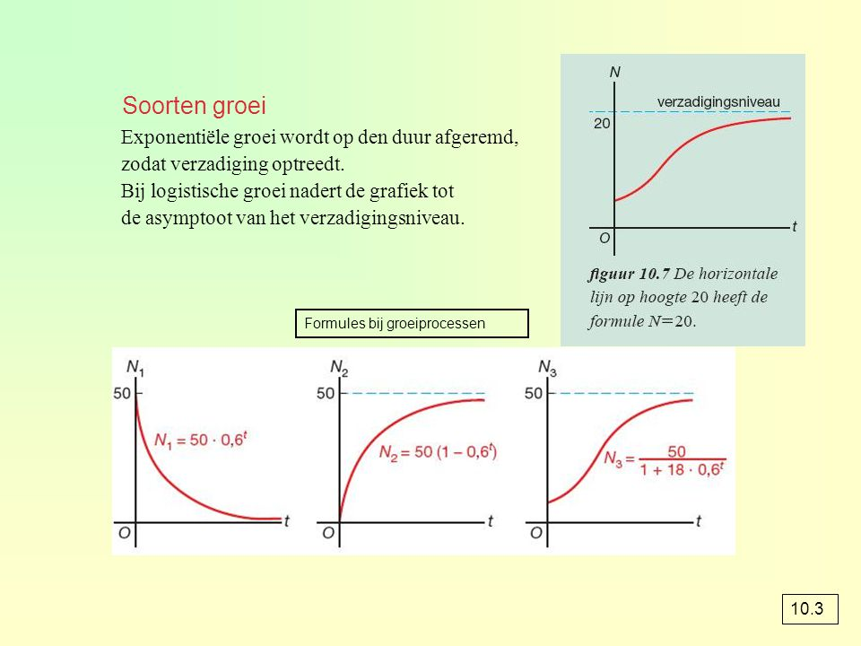 Soorten groei Exponentiële groei wordt op den duur afgeremd,