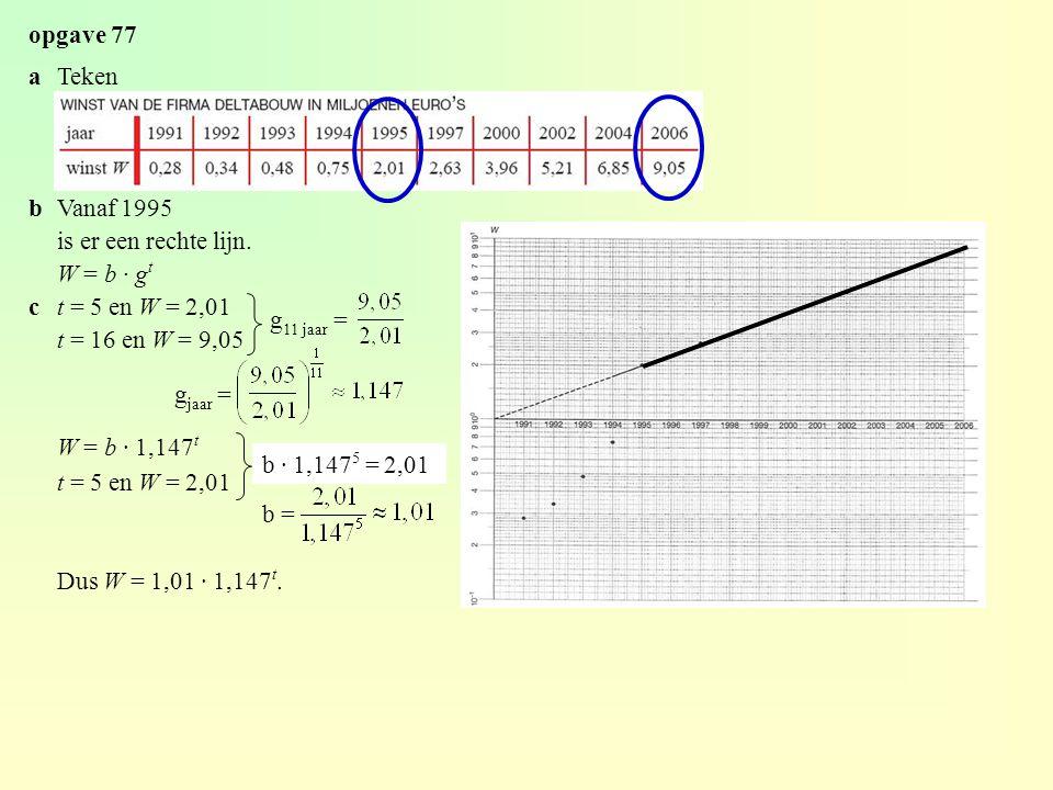 opgave 77 a Teken. b Vanaf 1995. is er een rechte lijn. W = b · gt. c t = 5 en W = 2,01. t = 16 en W = 9,05.