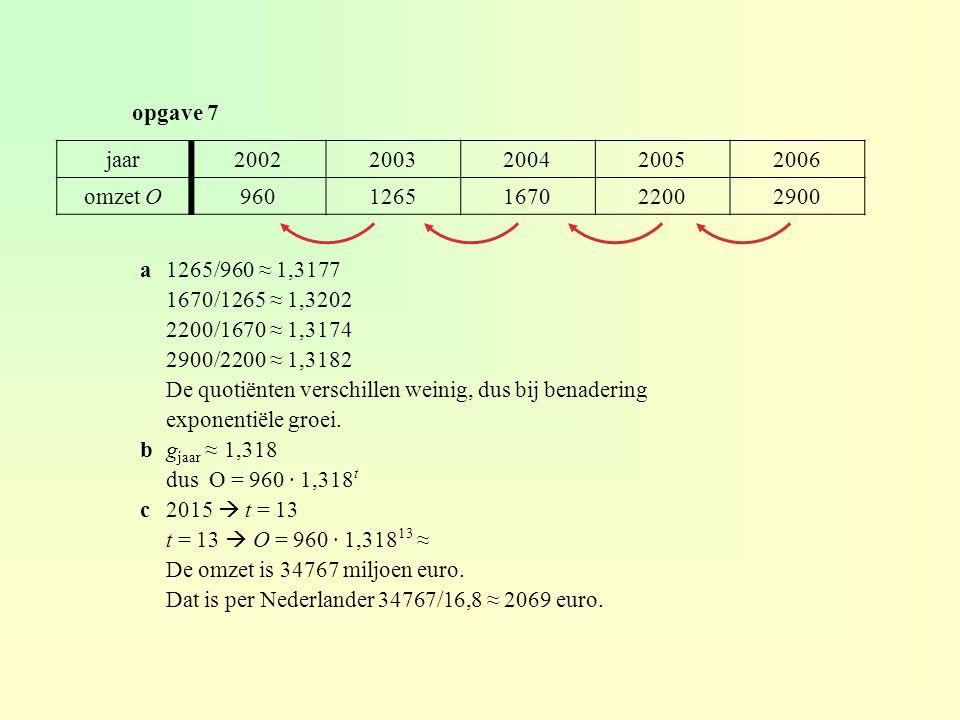 opgave 7 jaar. 2002. 2003. 2004. 2005. 2006. omzet O. 960. 1265. 1670. 2200. 2900. a 1265/960 ≈ 1,3177.