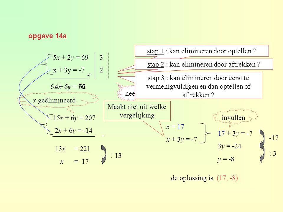 stap 1 : kan elimineren door optellen 5x + 2y = 69 x + 3y = -7 3 2