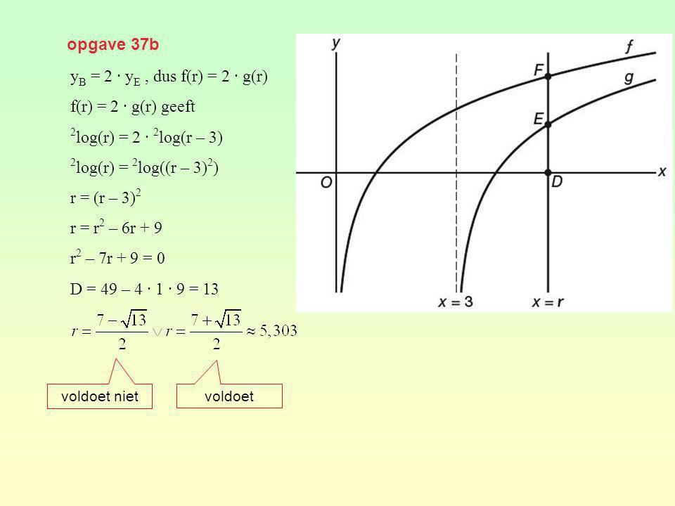 opgave 37b yB = 2 · yE , dus f(r) = 2 · g(r) f(r) = 2 · g(r) geeft
