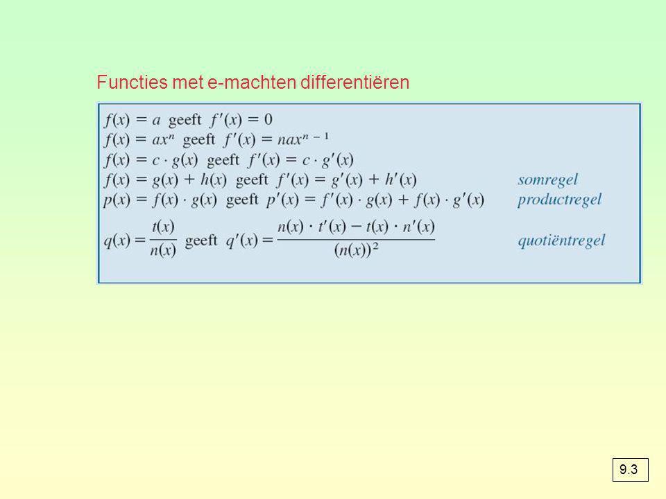 Functies met e-machten differentiëren
