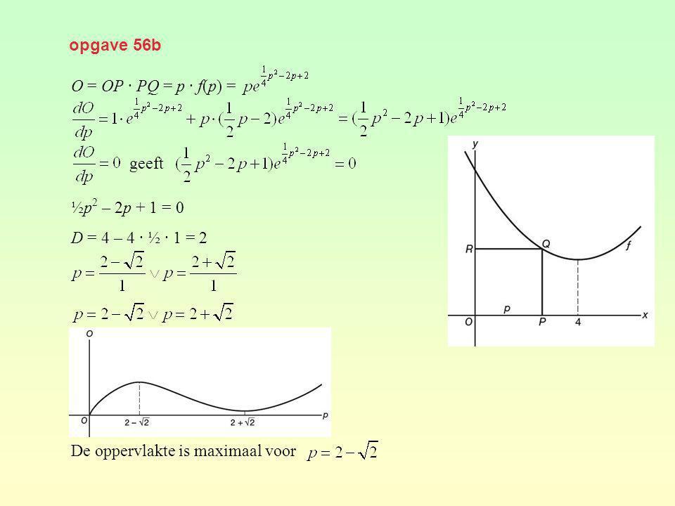 opgave 56b O = OP · PQ = p · f(p) = ½p2 – 2p + 1 = 0. D = 4 – 4 · ½ · 1 = 2. De oppervlakte is maximaal voor.