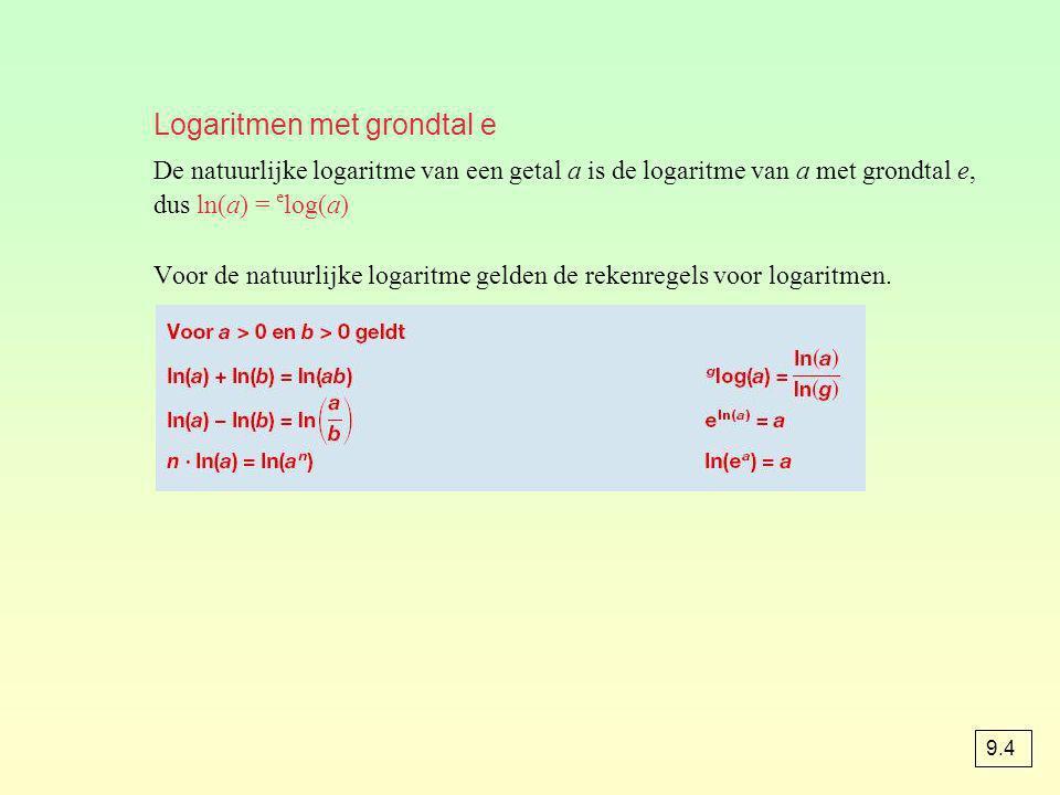 Logaritmen met grondtal e