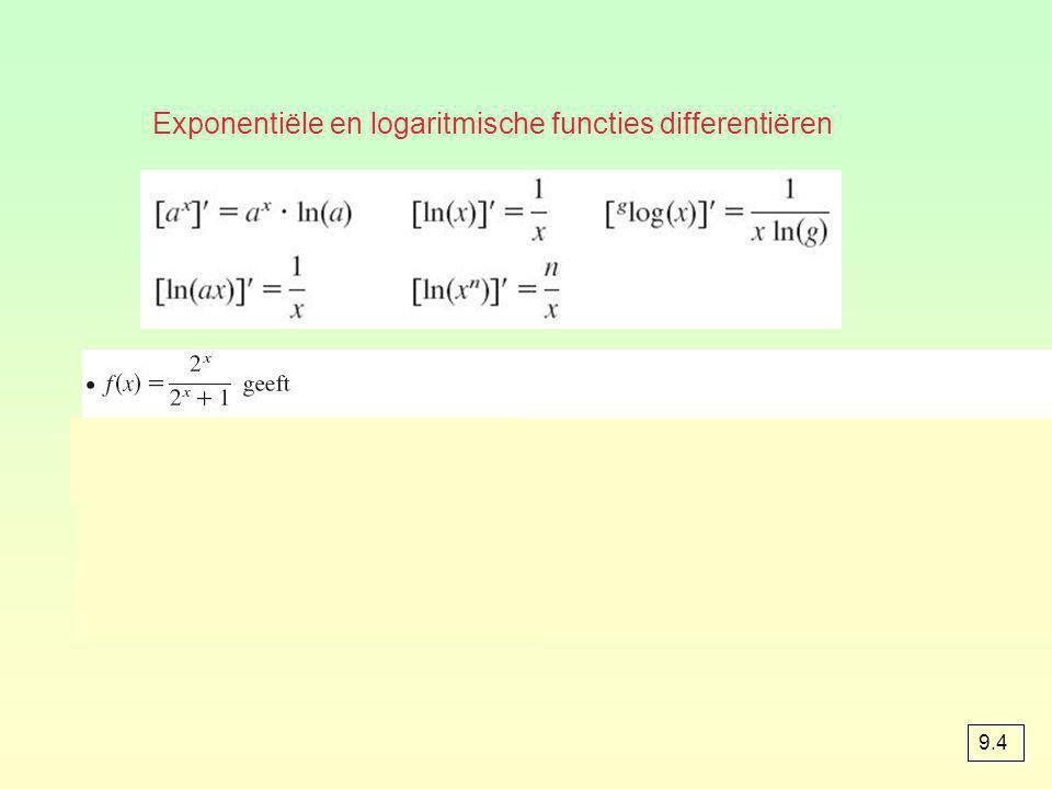 Exponentiële en logaritmische functies differentiëren